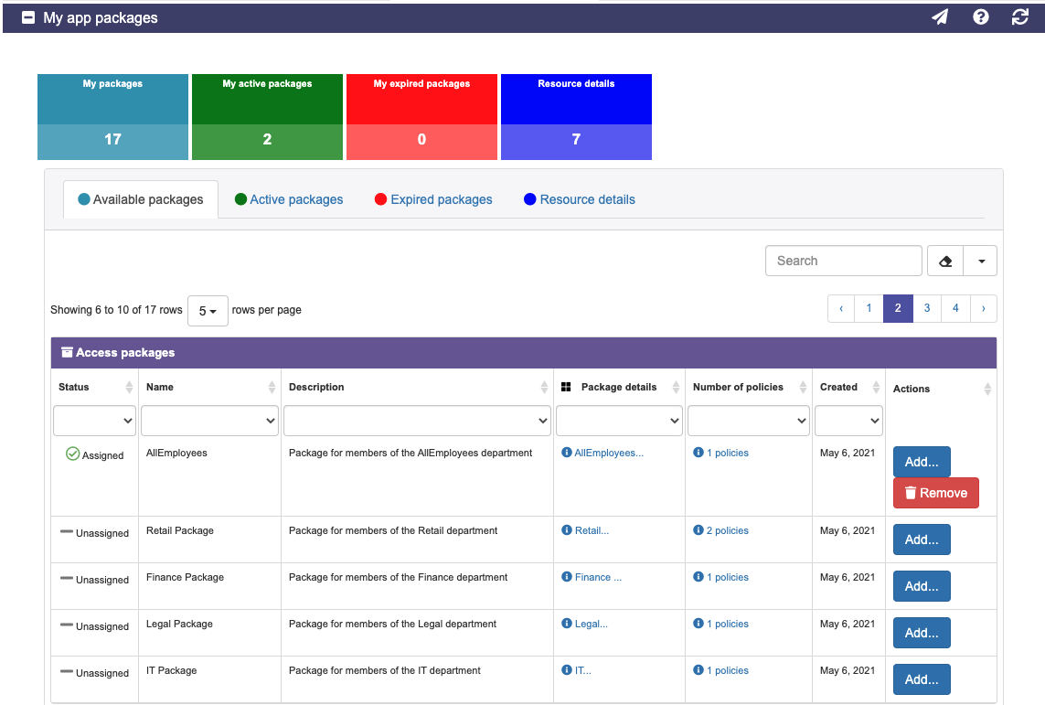 Avilable for request packages and assigned