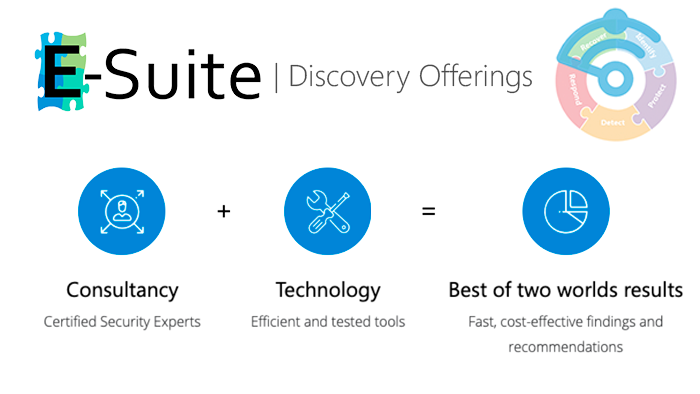 Accelerate your secure hybrid work journey with our new E-Suite Discovery Offerings [EDO]