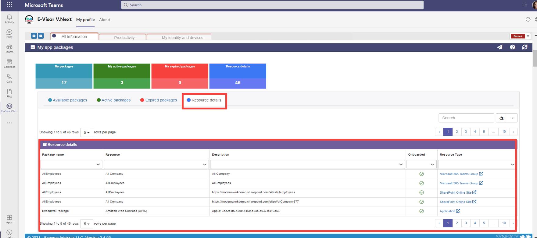 User resource details