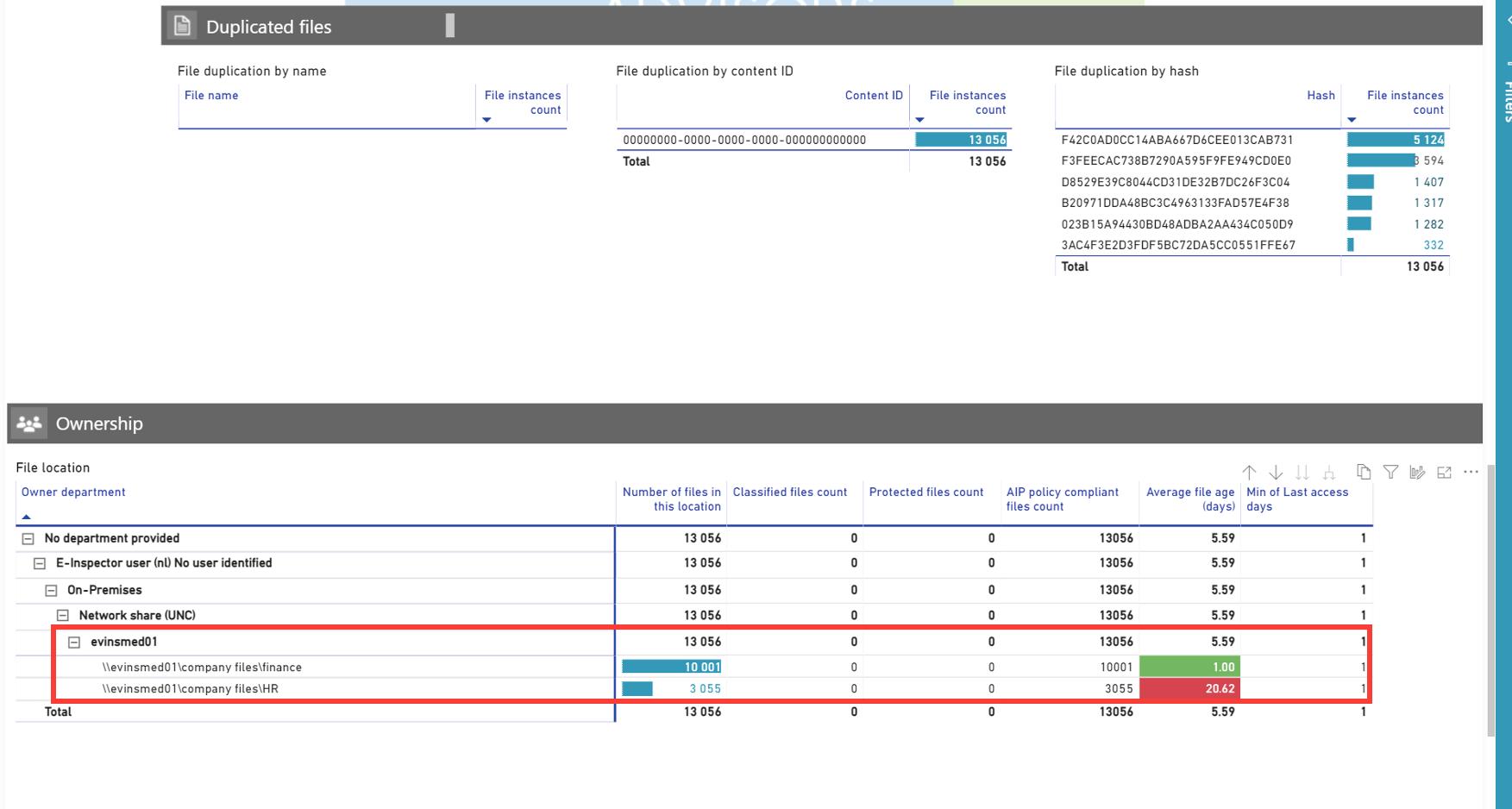 File location details